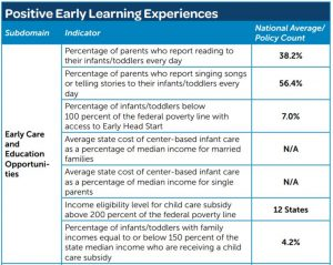 Baby Positive Learning for USA