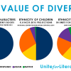 Diversity - Books and Children